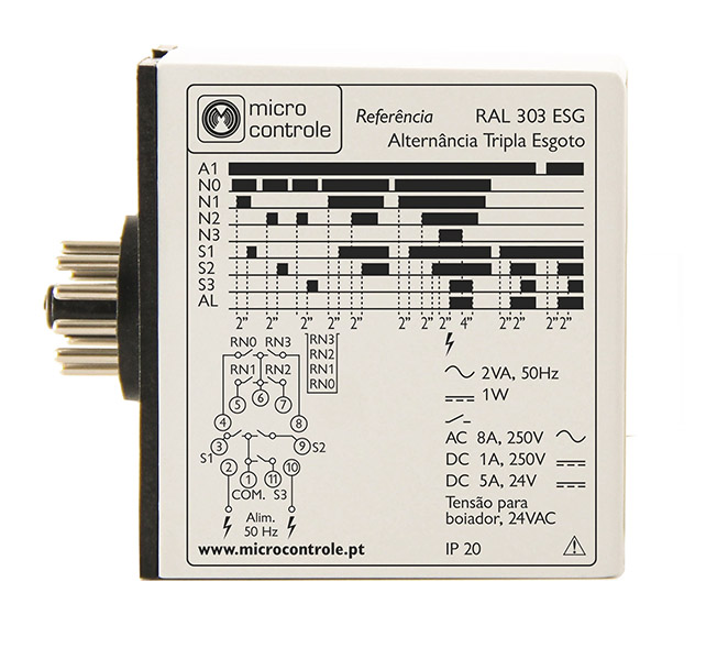 Relé de alternancia para mando alternado de tres electrobombas en alcantarillado - RAL 303 ESG - Vista de Lado